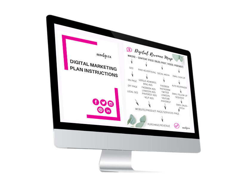 digital marketing strategy template